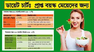 Balanced Diet Chart In Bangladesh 16 Scientific Diet Chart In Bangla