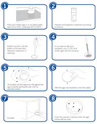 11 Pour Plate Method Best Practices Microbiologics Blog