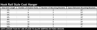 Hook Spacing Chart for Hook Rail Style Coat Rack