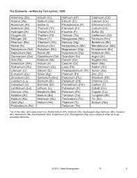 Metals Vs Nonmetals Venn Diagram Unit 6 Periodic Table And Bonding R Mark Rosengarten Pages