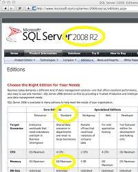 sql server 2016 editions comparison chart sql server 2008 r2 standard memory limit