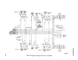 7 way semi trailer wiring diagram 7 pin wiring diagram trailer plug at Semi Trailer Wiring Diagram 7 Way
