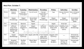 Hard Diet Chart Maisdeumbilhao Passamfome Insanity Workout Diet Plan Free