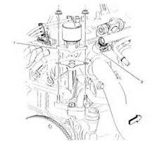 similiar 2 2 chevy engine egr valve keywords engine wiring diagram for a 1995 gmc jimmy 4 3 engine get image