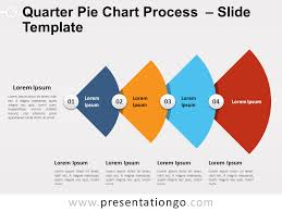 Google Pie Chart Quarter Pie Chart Process For Powerpoint And Google Slides