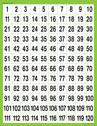 120 Chart Numbers 1 120 Chart