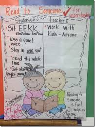Anchor Charts For Reading Reading Strategy Anchor Chart Ideas