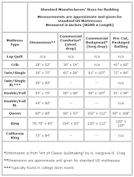 full size of size of queen quilt cover measurements standard quilt sizes chart king queen twin