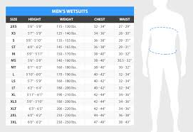 O Neill Reactor Wetsuit Size Chart Resources Wetsuit Buyers Guide And Temperature Chart