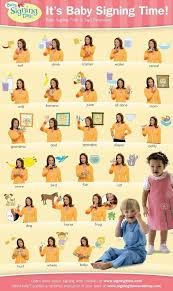 Baby Sign Language Australia Free Printable Chart It Was