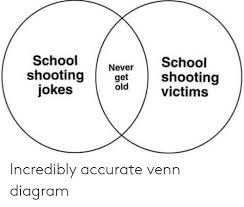 Venn Diagram Jokes School Never Shooting Getshooting Jokes Old Victims