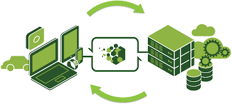 Data Sync Strongloop Open Source Replication And Offline Sync For Node Js