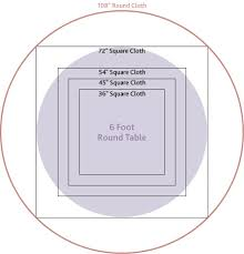 foot round table intended for tablecloth size guide plans architecture foot round table