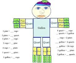 How Many Quarts Go Into A Gallon Avalonit Net