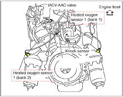 oxygen sensor wiring diagram oxygen wiring diagrams nissanhelp nissan xterra front o2 sensor location description nissanhelp nissan xterra front o2 sensor location oxygen sensor wiring diagram