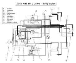 harley davidson gas golf cart wiring diagram harley automotive 1989 ez go gas golf cart wiring diagram wiring diagram
