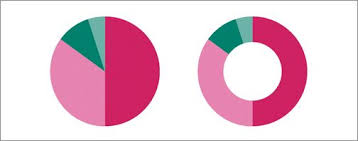 How To Create Pie Chart In Indesign Creating Charts In Indesign Using The Chartwell Font