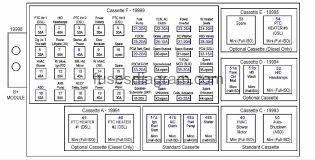 jeep grand cherokee fuse box diagram 2003 jeep grand cherokee fuse 1998 Jeep Cherokee Sport Fuse Box Diagram fuse box jeep grand cherokee 2005 2011 jeep grand cherokee fuse box diagram 1999 jeep grand