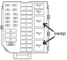 volvo s40 fuse box location wiring schematic 2008 Cadillac Cts Trunk Fuse Box Diagram cadillac cts airbag sensor location on volvo s40 fuse box location 2008 cadillac cts fuse box diagram