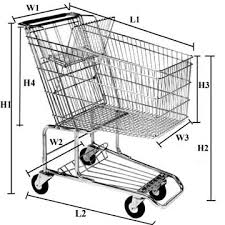 Chart Cart On Wheels Retail Grocery Shopping Carts Sizing Chart