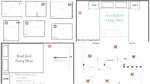 Feng shui furniture placement Meditation Room Living Room Layout Furniture Placement Feng Shui Bedroom Tips Download This Picture Here Placement Bedroom Furniture And Bed Position Feng Shui Bed Placement Amazing Bedroom In Feet Facing Feng Shui Furniture