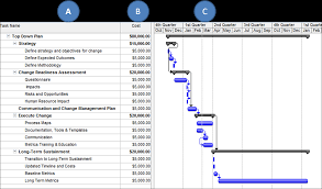 Sample Budget Timeline 24 High Level Timeline Template Office Timeline Excel Timeline How 9