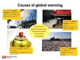 cheap dissertation methodology editor websites for school global warming