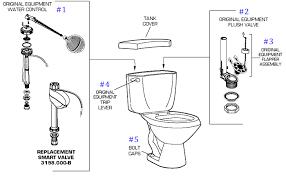inside parts of a toilet tank. a.s. compact el space saver series inside parts of a toilet tank r
