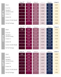 Molineux Stadium Seating Chart Seating