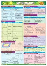 6th Grade Mathematics Chart Amazon In Buy Class 6 Mathematics Wall Chart Multicolor