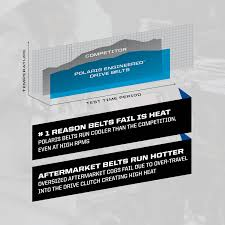 Polaris Atv Drive Belt Chart Polaris Engineered Belts