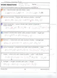 word equations worksheet resultinfos