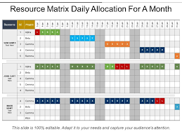 Attached is an example of what i am working on. Top 15 Resource Allocation Templates For Efficient Project Management The Slideteam Blog