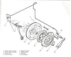 mazda pick ups transmission and drive train typical clutch components