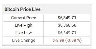 Bitcoin Live Price In Usd And Indian Bitcoin Free Price