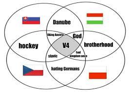 Accuracy And Precision Venn Diagram V4 In A Venn Diagram Europe
