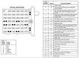 59 inspirational 99 ford f250 fuse box diagram amandangohoreavey 1999 f250 5.4 fuse box diagram 99 ford f250 fuse box diagram beautiful 1998 ford f250 fuse box diagram 1999 ford f