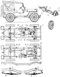 Willys jeep blueprint