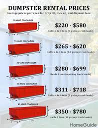 Dumpster Sizes Chart 2019 Dumpster Rental Prices Cheap Roll Off Costs By Yard