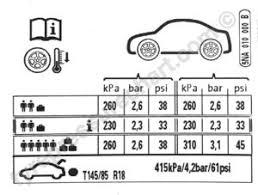 Tyre Pressure Settings For 2018 Volkswagen Tiguan Tdi 190