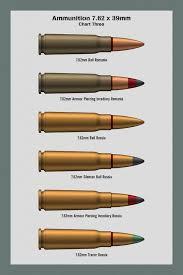 Assault Rifle Calibers Chart Pin On Reloading Ammo