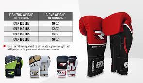 Boxing Glove Size Chart Size Chart Redxdirect