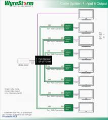 568b wiring diagram rj11 wiring diagram for you • 568b wiring diagram rj11 change your idea wiring diagram design u2022 rh voice bridgesgi com tia 568b wiring diagram 568b standard