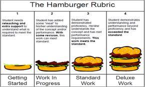 essay hamburger essay