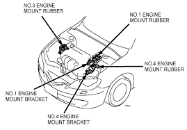 2004 Nissan 350z Engine Diagram