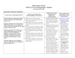 sat essay examples technology examples for sat essay