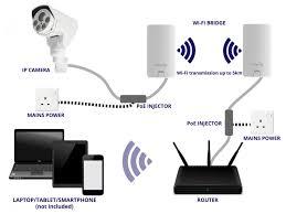 pan tilt zoom camera wiring diagram f96t12 ho ballast wiring diagram Ptz Camera Wiring Diagram ptz camera wiring diagram linafecom 5292 xl ptz camera wiring diagram ptz camera wiring diagram