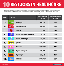 best job in the medical field medical field jobs list and salary salaries average salary jobs pay