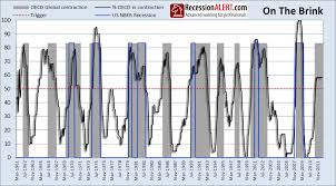 on the brink of global recession dwaine van vuuren financial sense on brink 2 oct 12 the blue lines show nber recessions