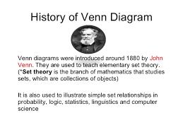 John Venn Venn Diagram Venn Diagram